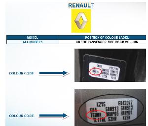 ubicación del código de pintura en Renult