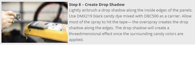 Decoupage-Technique