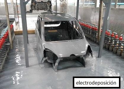 electrodeposición