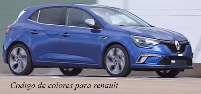 Código de colores de Renault